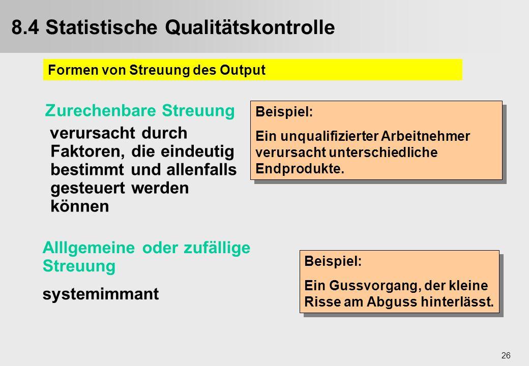 Wunderbar Qualitätskontrolle Flussdiagramm Bilder - Der Schaltplan ...