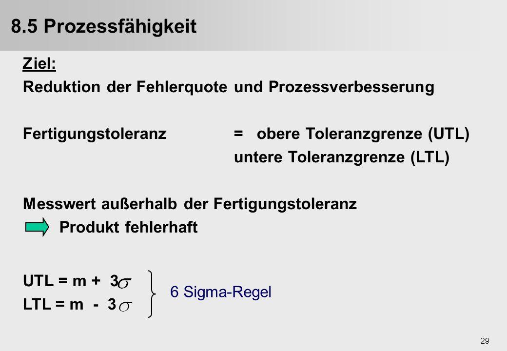 8.5 Prozessfähigkeit 9.4. Prozessfähigkeit Ziel: