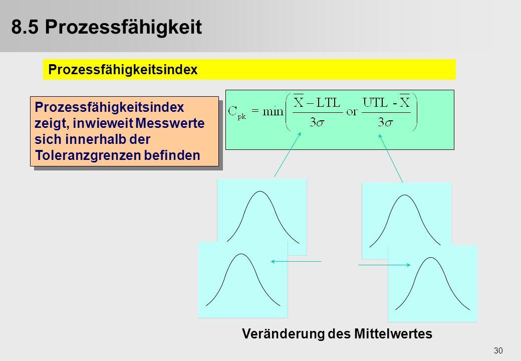 8.5 Prozessfähigkeit Prozessfähigkeitsindex