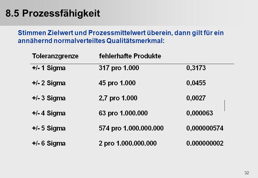 8.5 Prozessfähigkeit Stimmen Zielwert und Prozessmittelwert überein, dann gilt für ein annähernd normalverteiltes Qualitätsmerkmal: