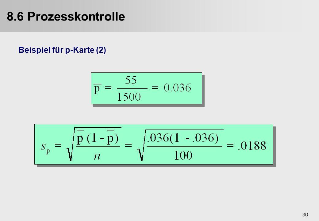 8.6 Prozesskontrolle Beispiel für p-Karte (2)