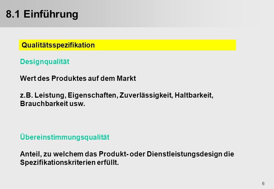 8.1 Einführung Qualitätsspezifikation Designqualität