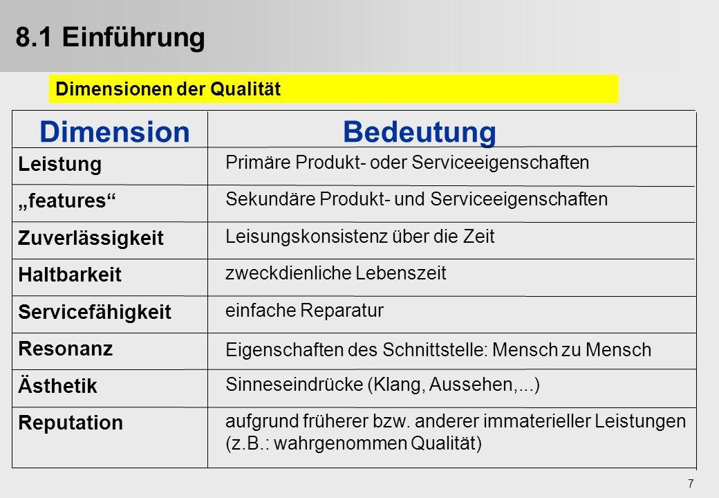 """Dimension Bedeutung 8.1 Einführung Leistung """"features Zuverlässigkeit"""