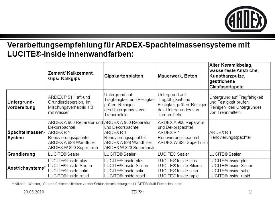 Verarbeitungsempfehlung für ARDEX-Spachtelmassensysteme mit LUCITE®-Inside Innenwandfarben: