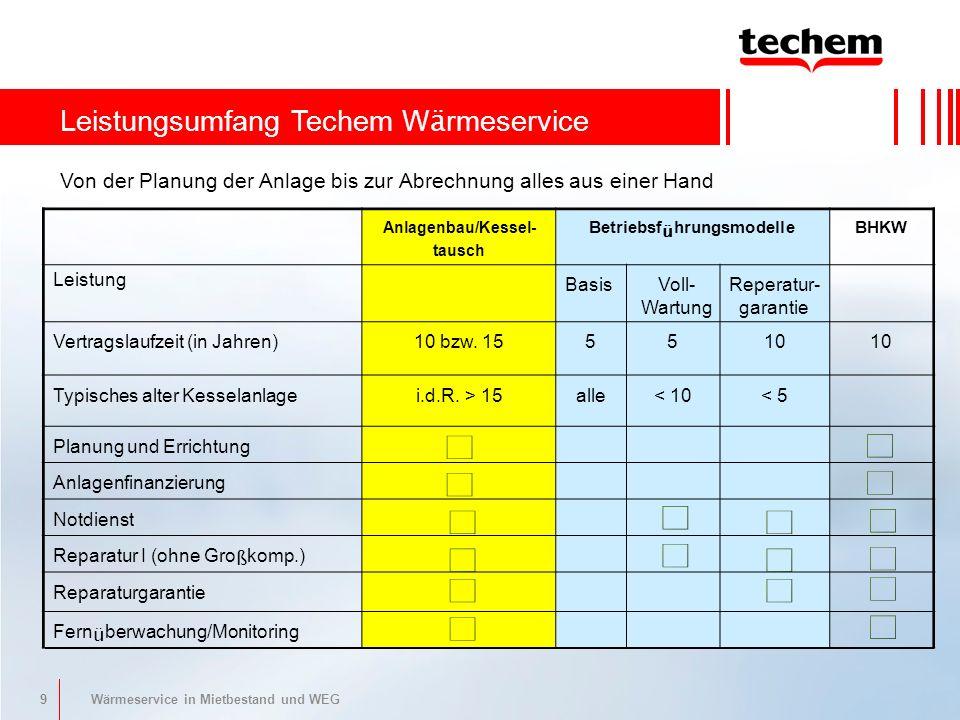 Anlagenbau/Kessel-tausch Betriebsführungsmodelle