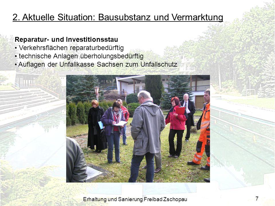 2. Aktuelle Situation: Bausubstanz und Vermarktung