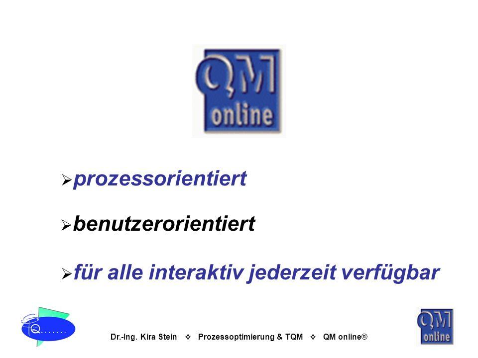 prozessorientiert benutzerorientiert für alle interaktiv jederzeit verfügbar
