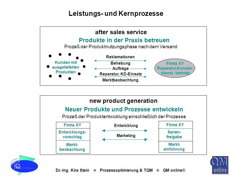 Leistungs- und Kernprozesse
