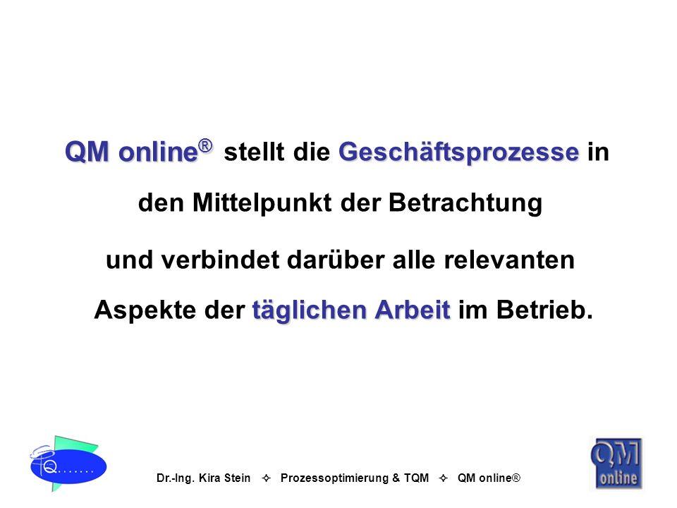 QM online® stellt die Geschäftsprozesse in
