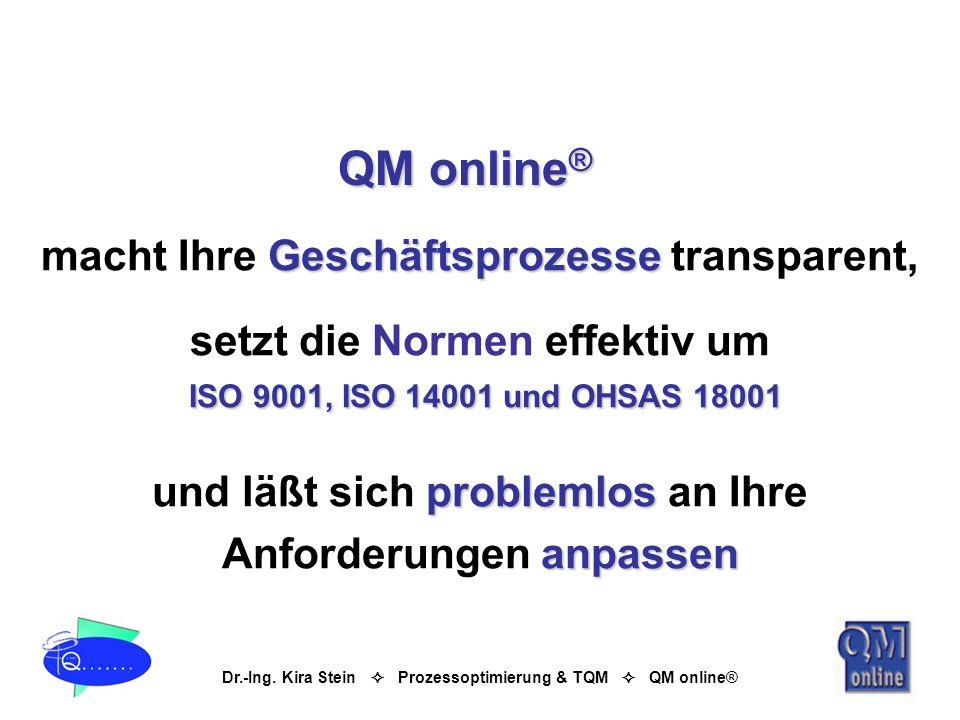 QM online® macht Ihre Geschäftsprozesse transparent,