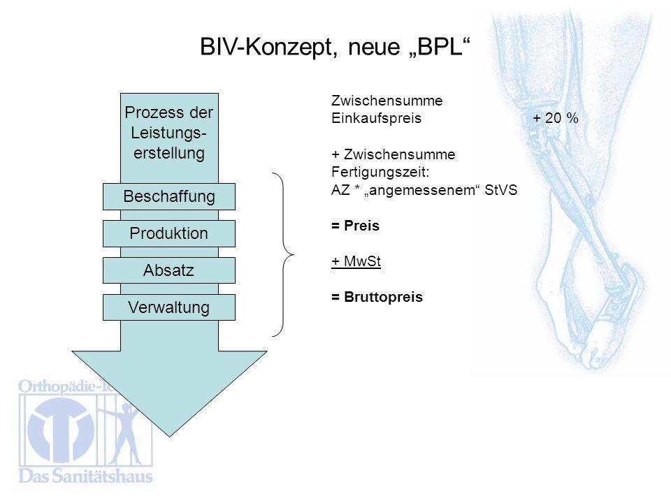 "BIV-Konzept, neue ""BPL"