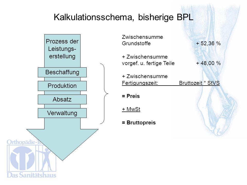 Kalkulationsschema, bisherige BPL