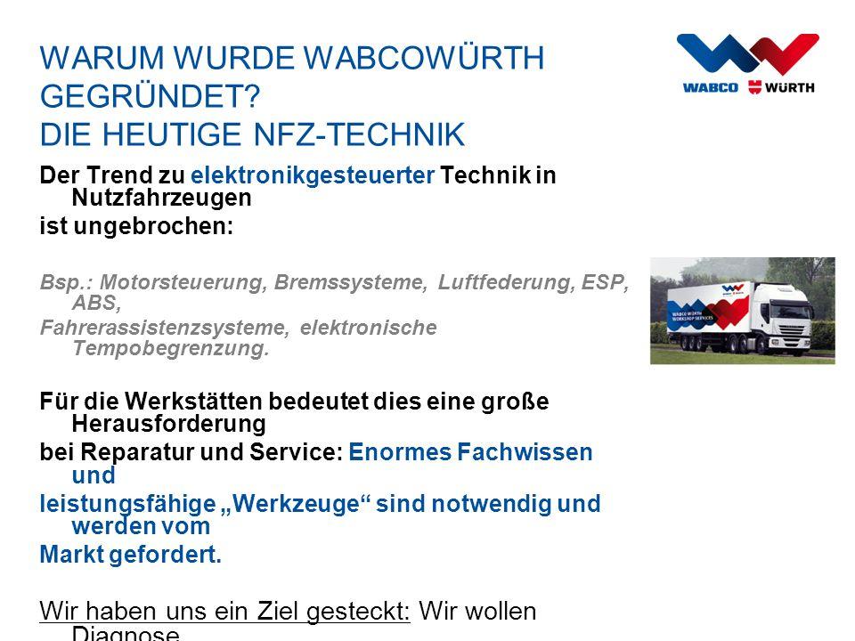 WARUM WURDE WABCOWÜRTH GEGRÜNDET DIE HEUTIGE NFZ-TECHNIK