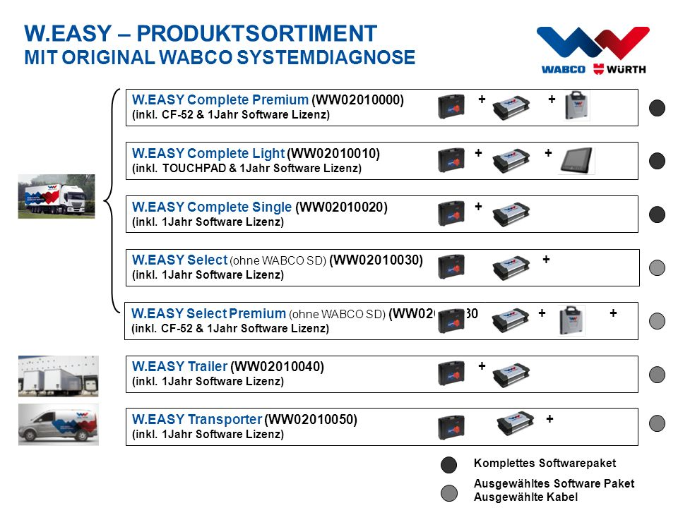 W.EASY – PRODUKTSORTIMENT MIT ORIGINAL WABCO SYSTEMDIAGNOSE