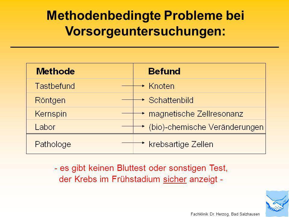Methodenbedingte Probleme bei Vorsorgeuntersuchungen: