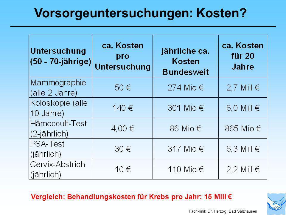Vorsorgeuntersuchungen: Kosten