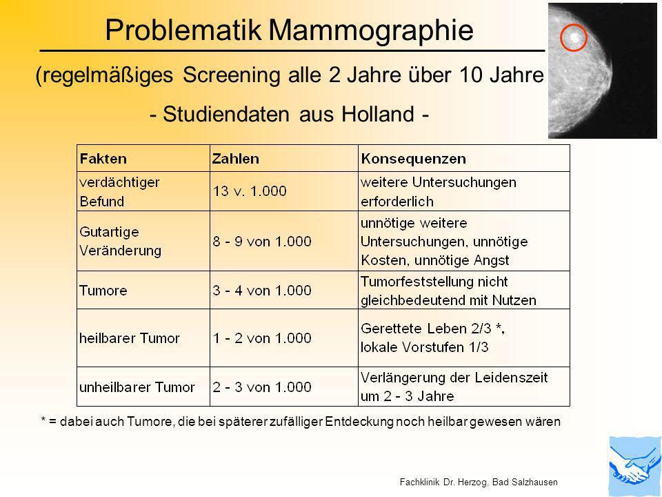 Problematik Mammographie