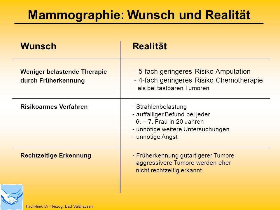 Mammographie: Wunsch und Realität