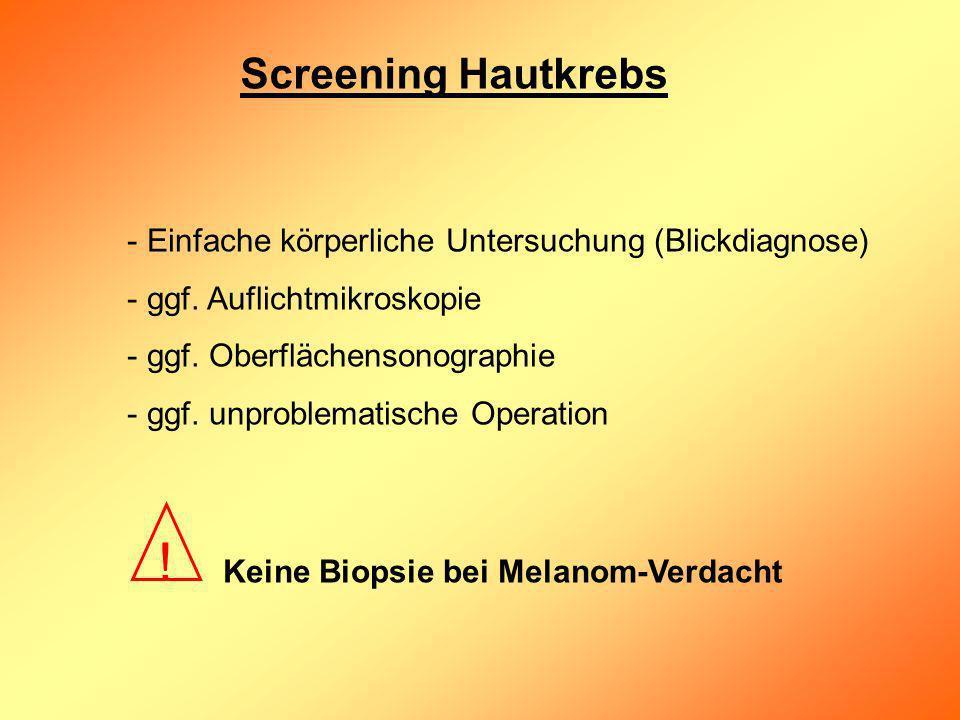 Screening Hautkrebs Einfache körperliche Untersuchung (Blickdiagnose) ggf. Auflichtmikroskopie. ggf. Oberflächensonographie.