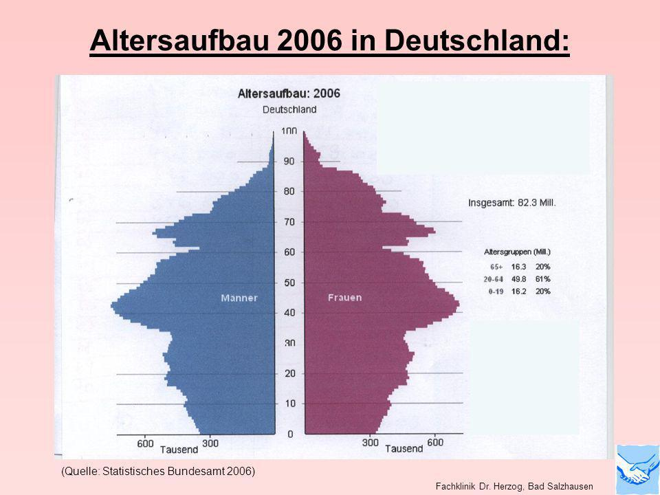 Altersaufbau 2006 in Deutschland: