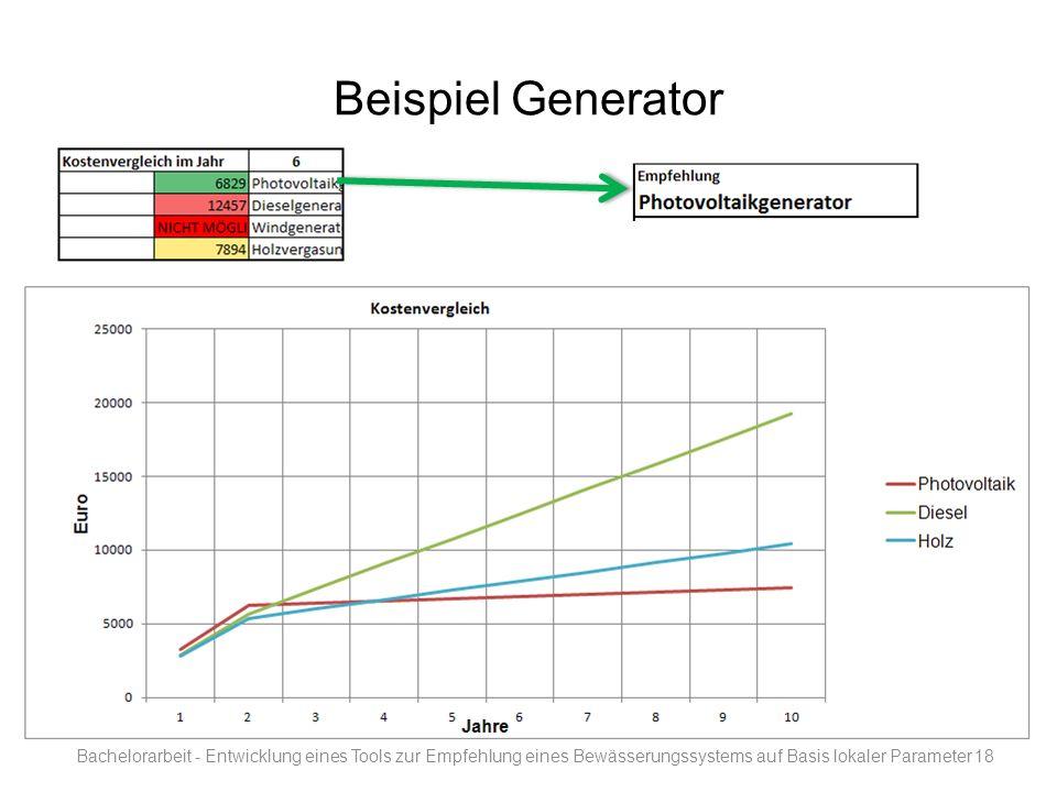 Beispiel Generator Bachelorarbeit - Entwicklung eines Tools zur Empfehlung eines Bewässerungssystems auf Basis lokaler Parameter.