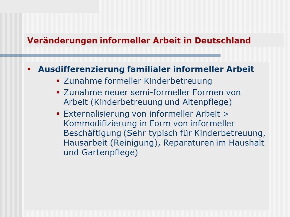 Veränderungen informeller Arbeit in Deutschland