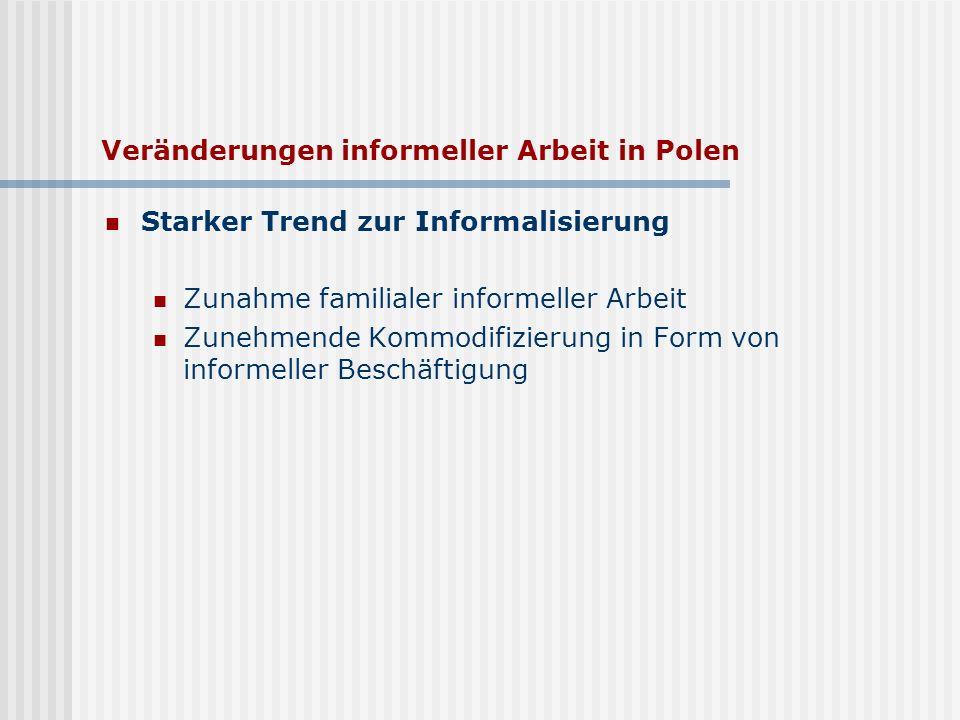 Veränderungen informeller Arbeit in Polen