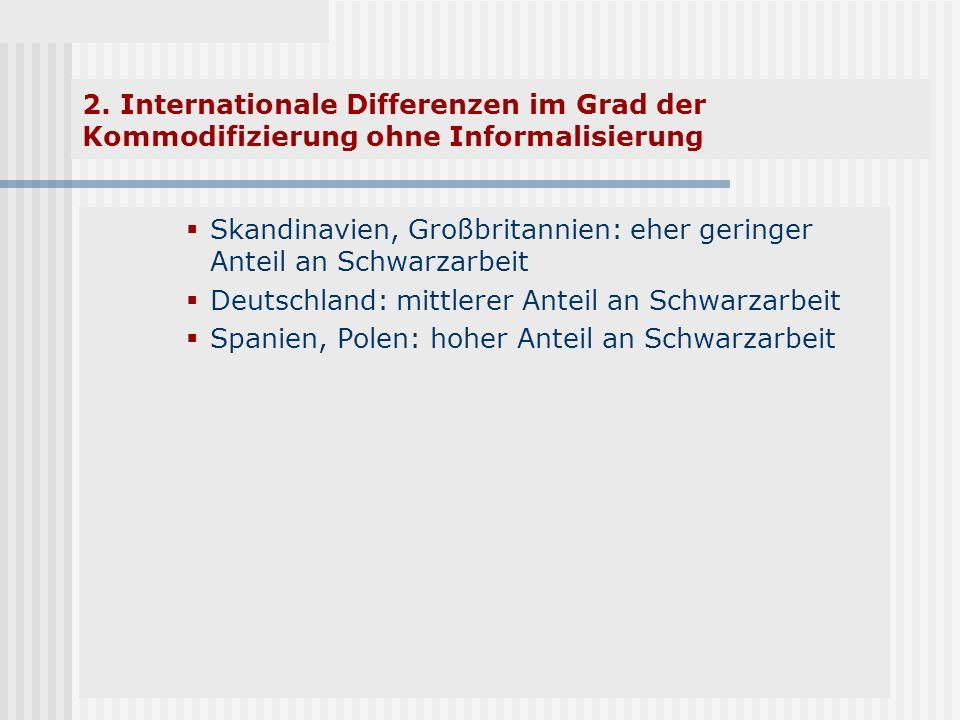 2. Internationale Differenzen im Grad der Kommodifizierung ohne Informalisierung