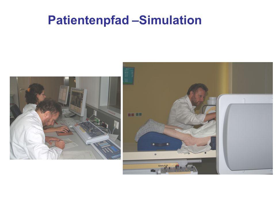 Patientenpfad –Simulation
