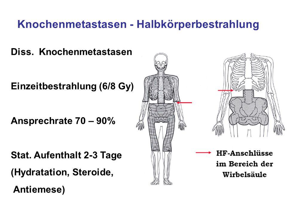 Knochenmetastasen - Halbkörperbestrahlung