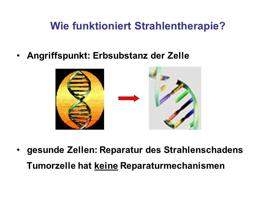 Wie funktioniert Strahlentherapie
