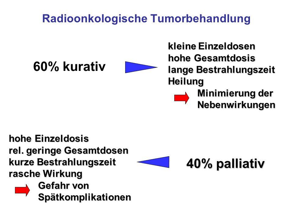 Radioonkologische Tumorbehandlung