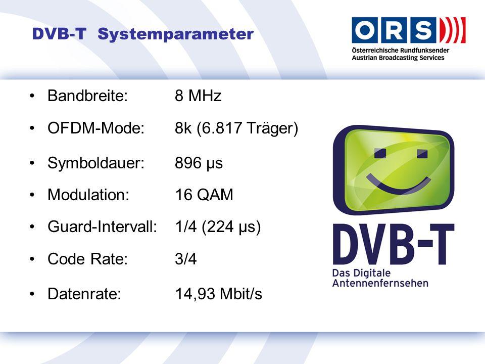 DVB-T Systemparameter