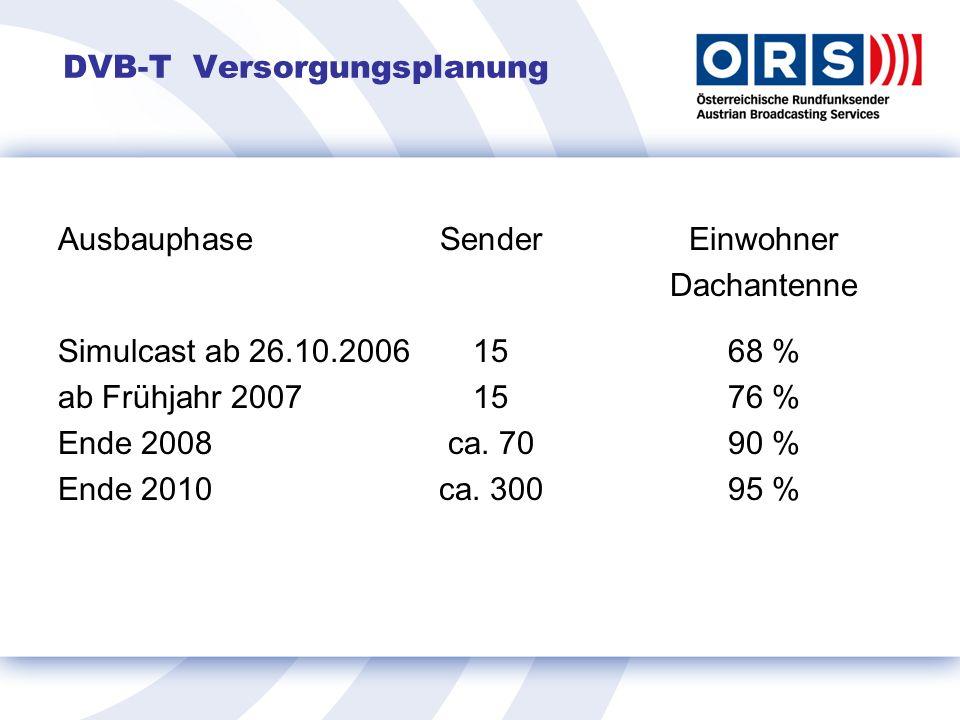 DVB-T Versorgungsplanung