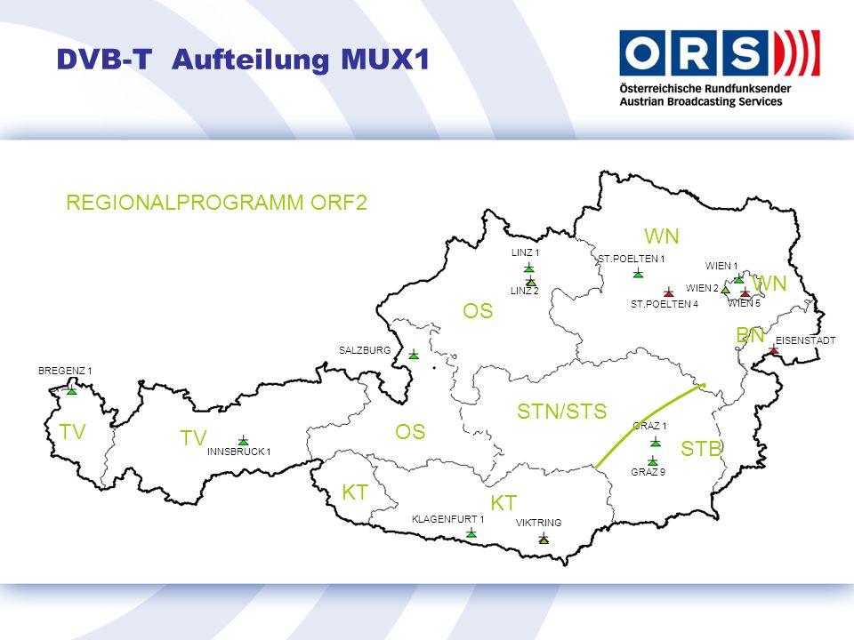 DVB-T Aufteilung MUX1 REGIONALPROGRAMM ORF2 WN WN OS BN STN/STS TV OS