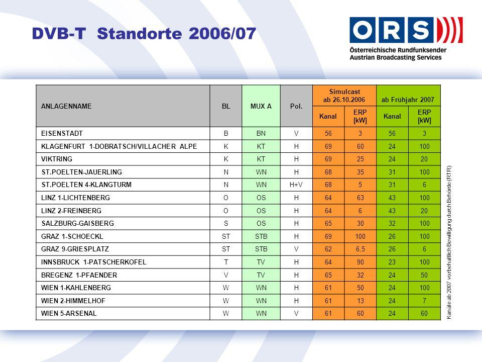 DVB-T Standorte 2006/07 ANLAGENNAME BL MUX A Pol. Simulcast