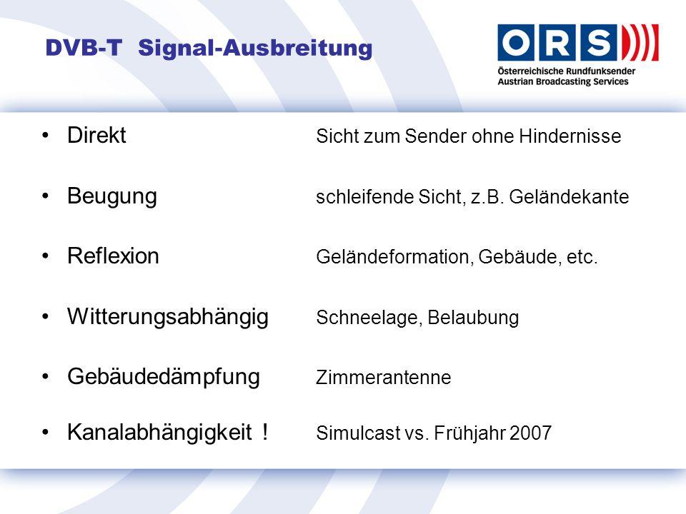 DVB-T Signal-Ausbreitung
