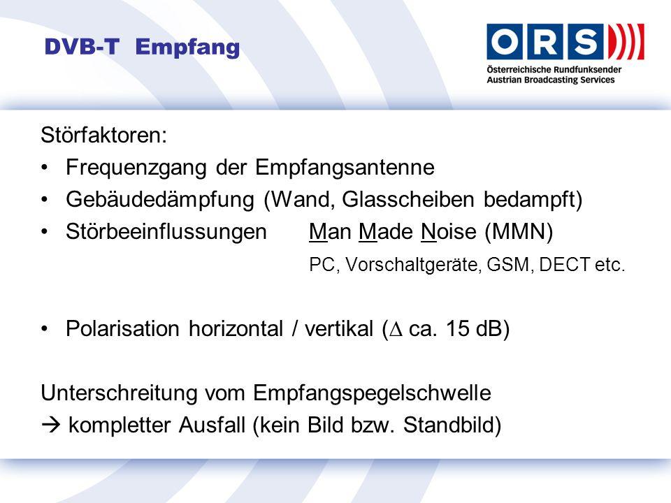 DVB-T Empfang Störfaktoren: Frequenzgang der Empfangsantenne. Gebäudedämpfung (Wand, Glasscheiben bedampft)