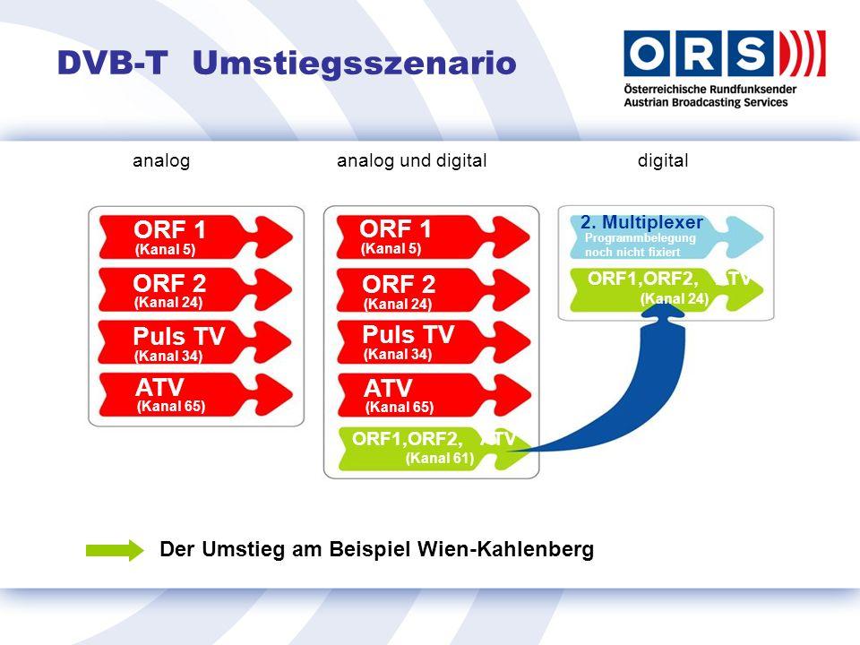 DVB-T Umstiegsszenario