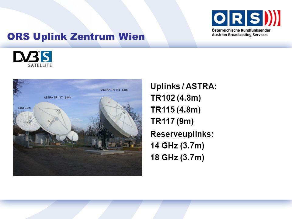 ORS Uplink Zentrum Wien