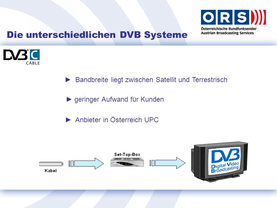 Die unterschiedlichen DVB Systeme