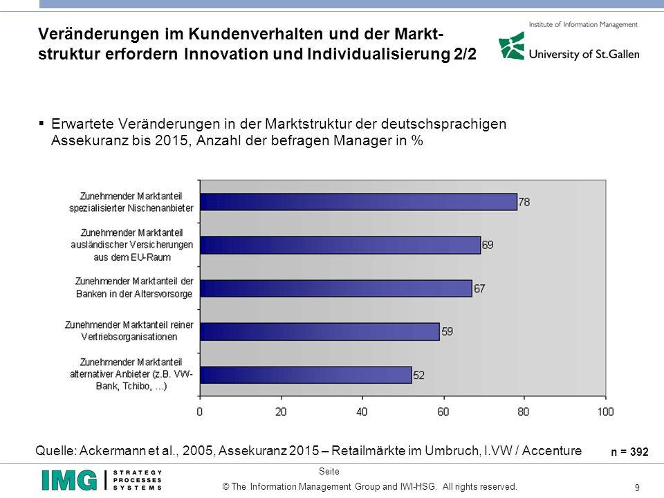 Veränderungen im Kundenverhalten und der Markt- struktur erfordern Innovation und Individualisierung 2/2