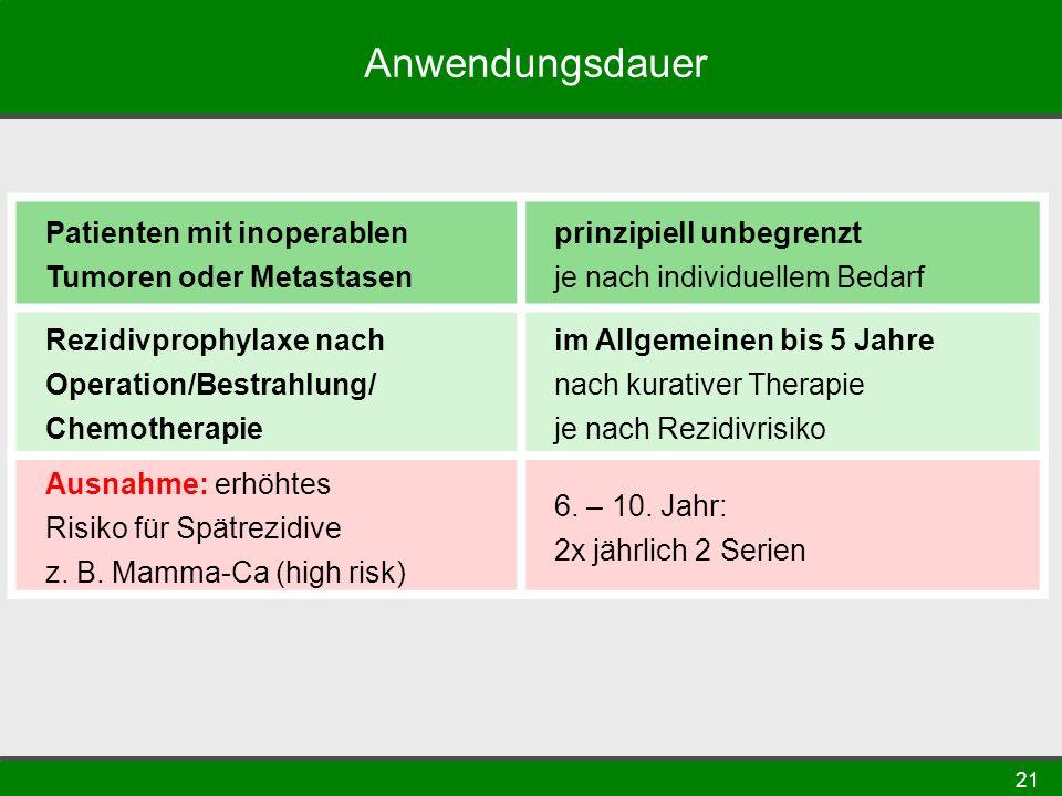 Anwendungsdauer Patienten mit inoperablen Tumoren oder Metastasen