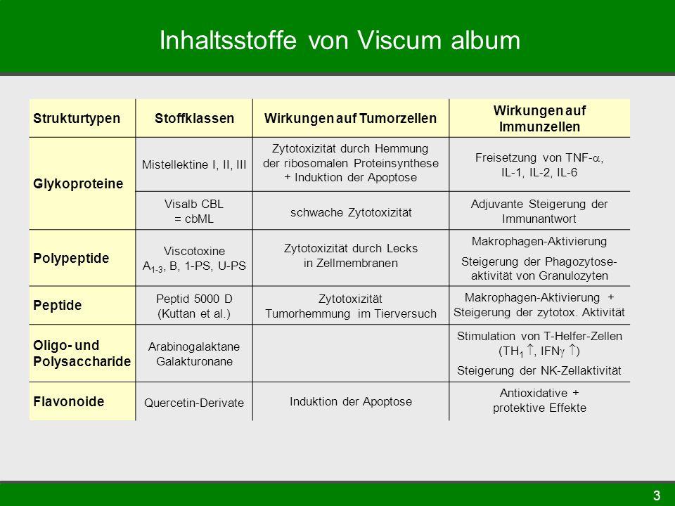 Inhaltsstoffe von Viscum album