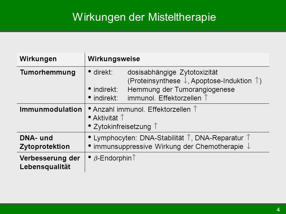 Wirkungen der Misteltherapie
