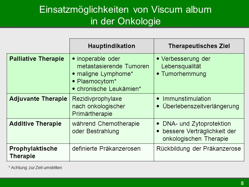 Einsatzmöglichkeiten von Viscum album in der Onkologie