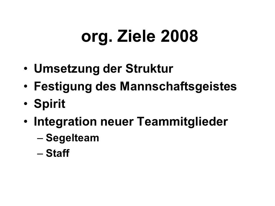 org. Ziele 2008 Umsetzung der Struktur