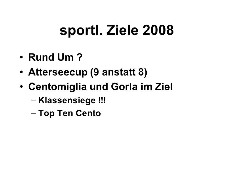 sportl. Ziele 2008 Rund Um Atterseecup (9 anstatt 8)