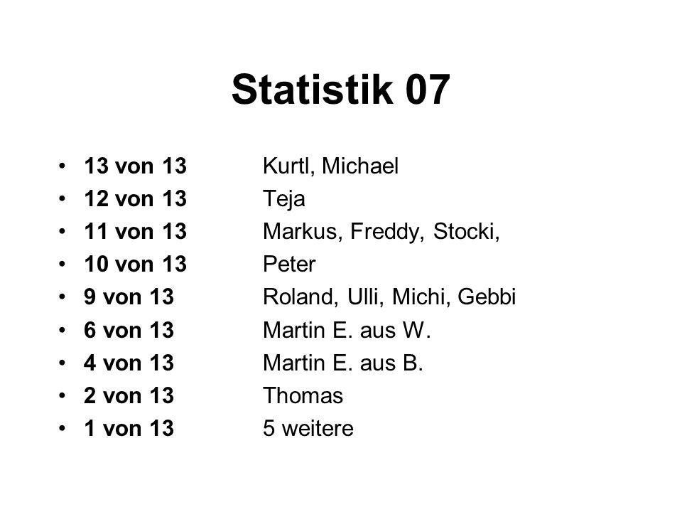 Statistik 07 13 von 13 Kurtl, Michael 12 von 13 Teja