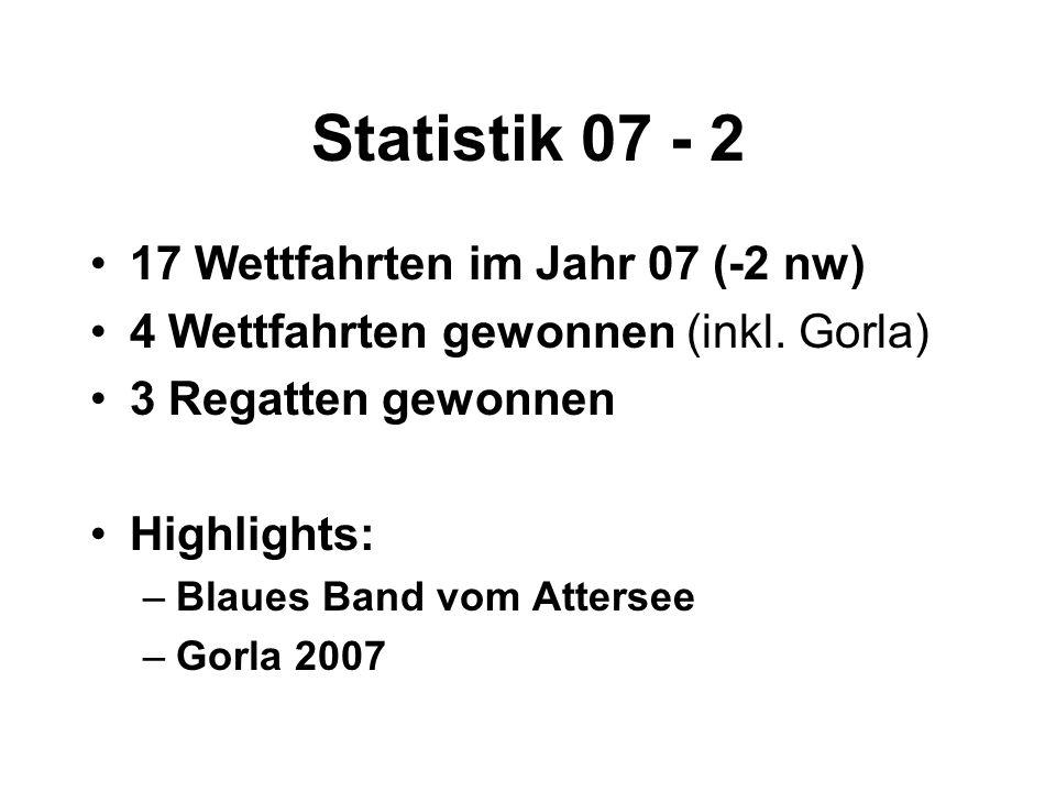 Statistik 07 - 2 17 Wettfahrten im Jahr 07 (-2 nw)